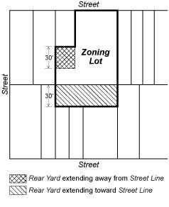 Zoning Resolutions 23-543.0