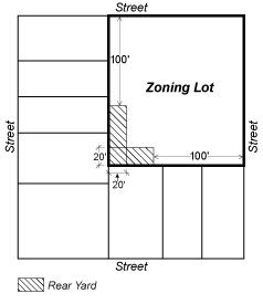 Zoning Resolutions 33-261.0