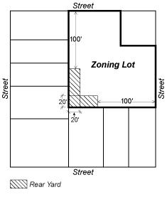 Zoning Resolutions 33-261.1