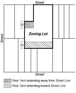 Zoning Resolutions 33-303.0