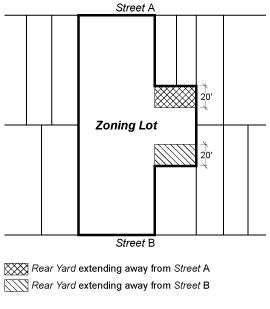 Zoning Resolutions 33-303.1