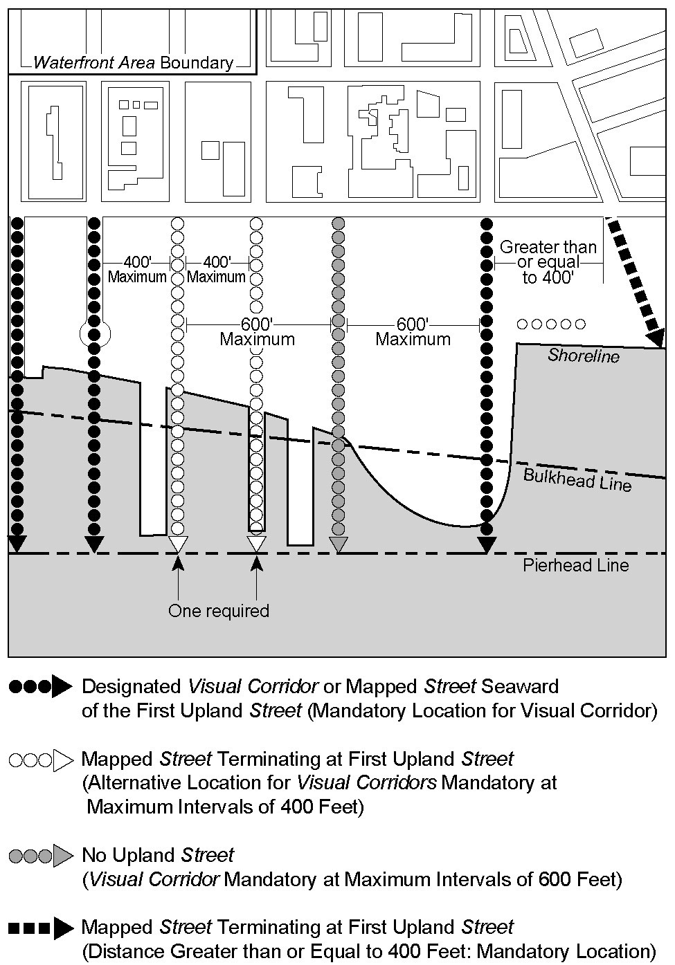 Chapter 2 | Zoning Resolution