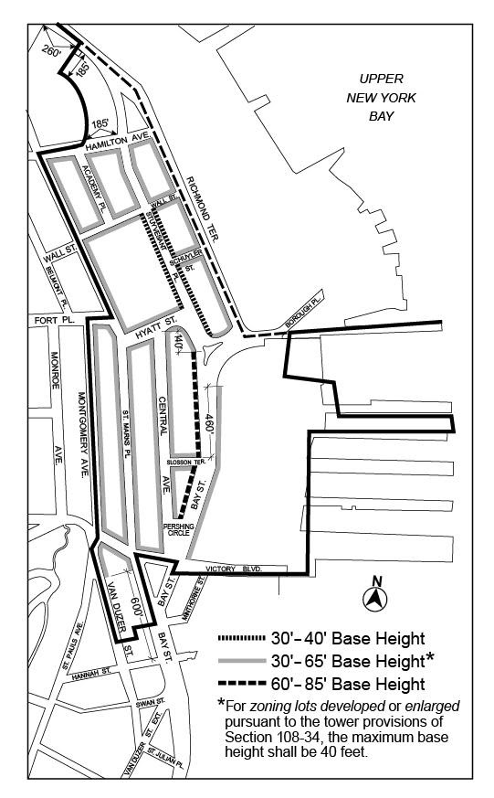 Zoning Resolutions Chapter 8: Special St. George District  Appendix.2